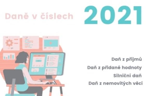 Daně v číslech pro rok 2021