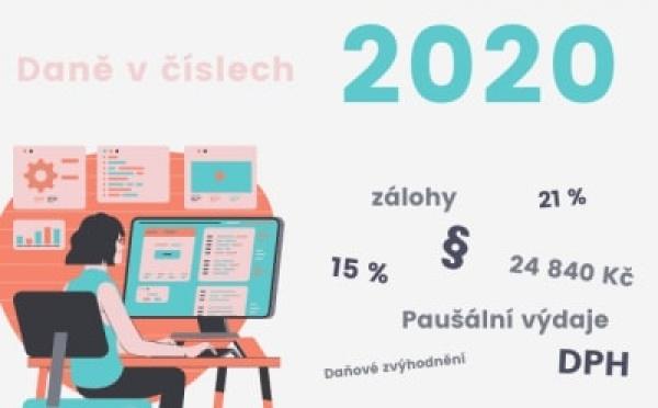 Daně v číslech pro rok 2020